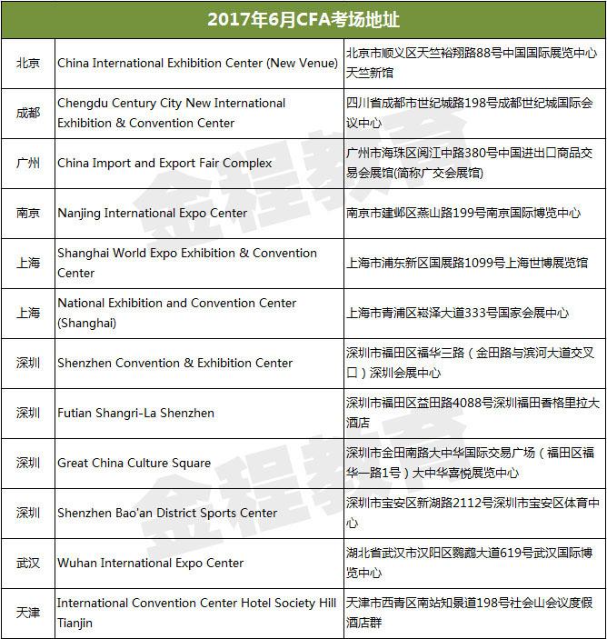 2017年考试地址