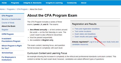 12月CFA考试成绩查询