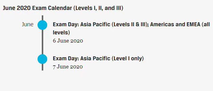 2020年CFA考试时间