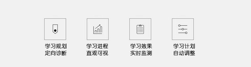 CCFA课程优势