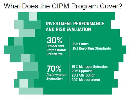 CIPM实践