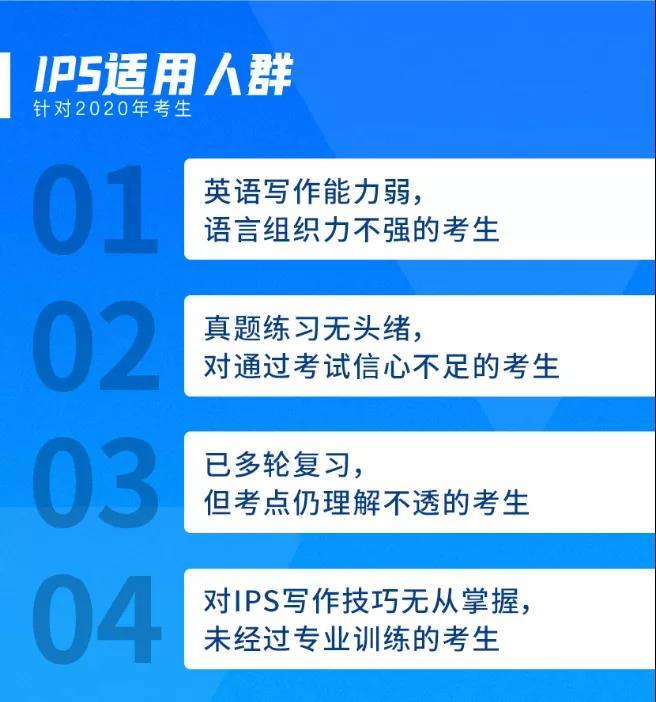 2020年CFA三级IPS写作