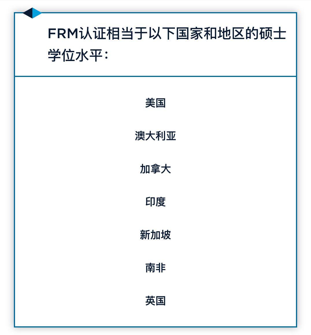 FRM認證相當于以下國家和地區的碩士