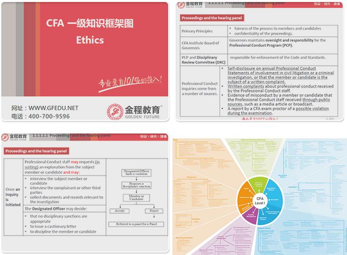 CFA协会会员会费和运作经费之间的关系