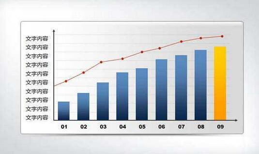 【金程解析】FRM全球历年通过率各是多少?