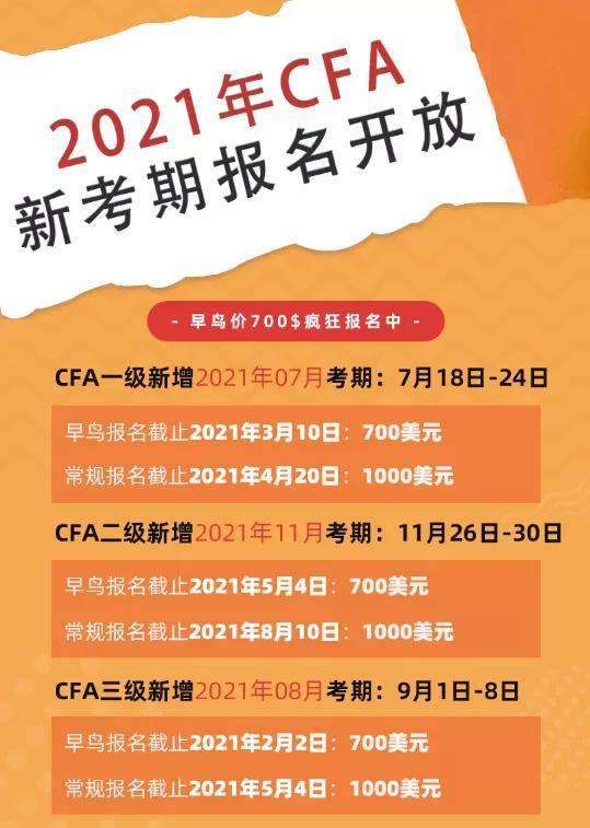 2021年CFA新增加的考期报名开放了